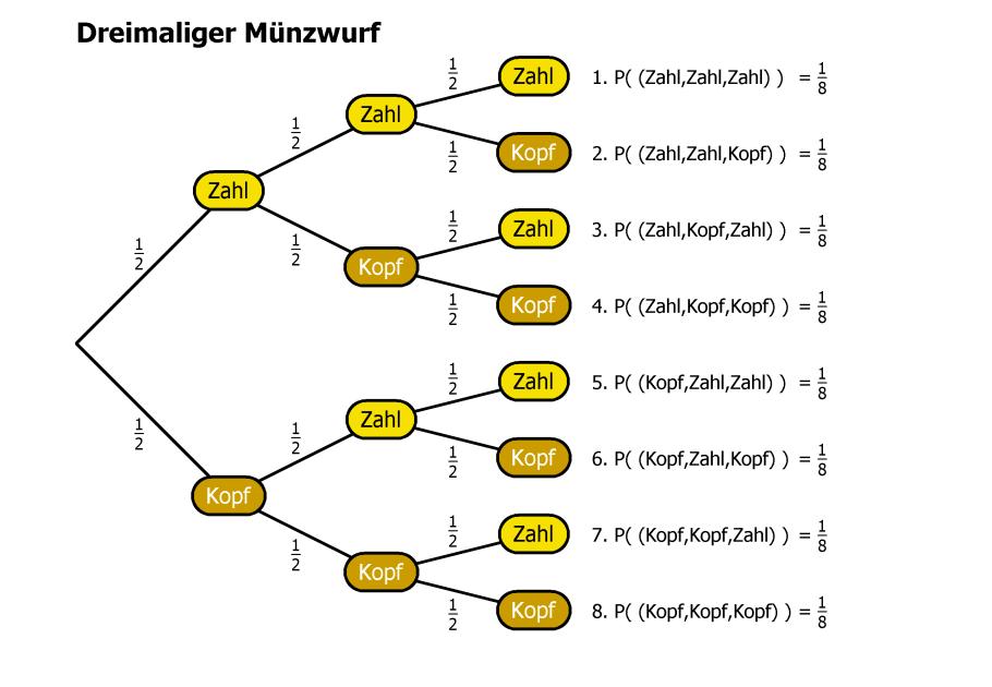 MГјnzwurf Online